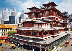 Traveling Guide of the Best Places to Visit in Singapore